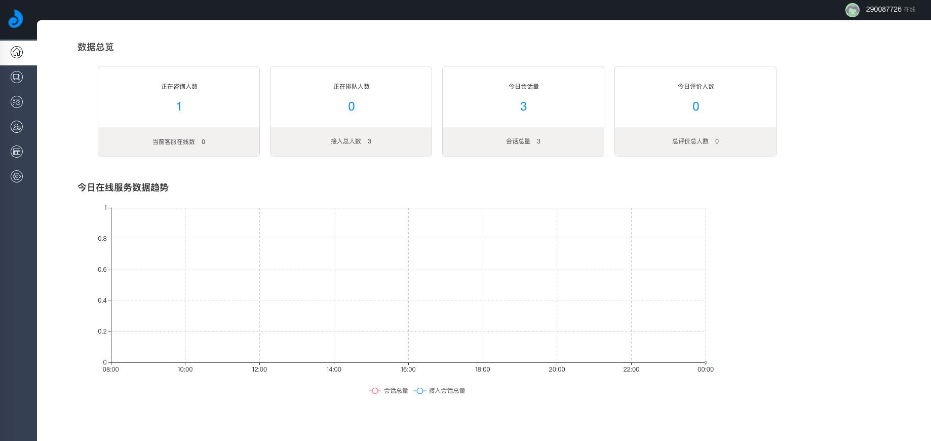 【亲测源码】【视频教程】 Thinphp在线客服系统商家跨平台连接无尽在线客服系统适用PC+WAP+微信公众号+视频教程插图1
